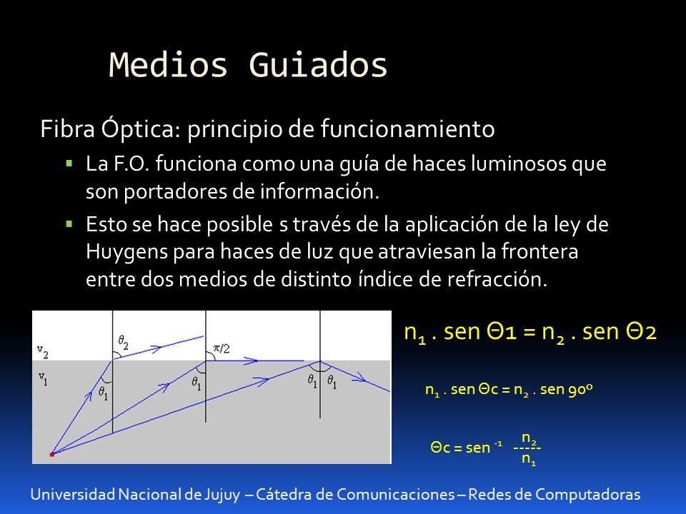 Medios Guiados Universidad Nacional de Jujuy – Cátedra de Comunicaciones – Redes de Computadoras Fibra Óptica Funciona por reflexión interna de haces de luz.