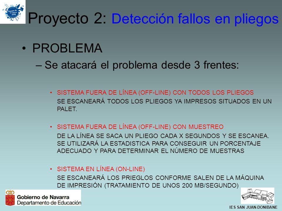 PROBLEMA –Se atacará el problema desde 3 frentes: SISTEMA FUERA DE LÍNEA (OFF-LINE) CON TODOS LOS PLIEGOS SE ESCANEARÁ TODOS LOS PLIEGOS YA IMPRESOS S