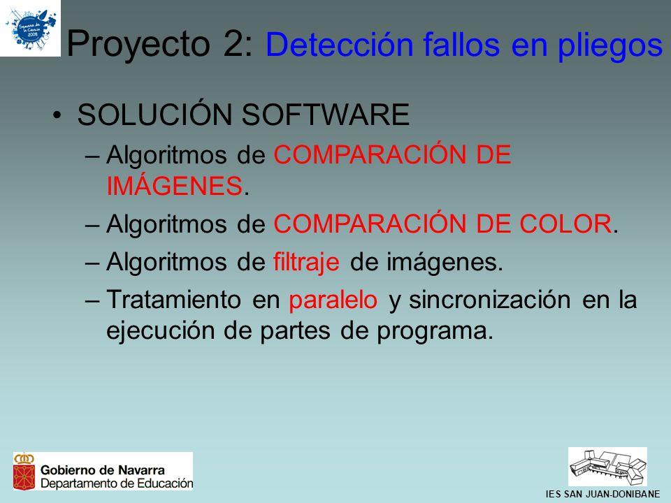 SOLUCIÓN SOFTWARE –Algoritmos de COMPARACIÓN DE IMÁGENES. –Algoritmos de COMPARACIÓN DE COLOR. –Algoritmos de filtraje de imágenes. –Tratamiento en pa
