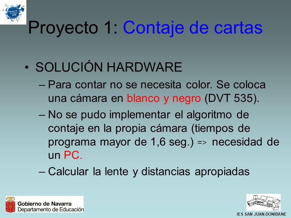 SOLUCIÓN HARDWARE –Para contar no se necesita color. Se coloca una cámara en blanco y negro (DVT 535). –No se pudo implementar el algoritmo de contaje