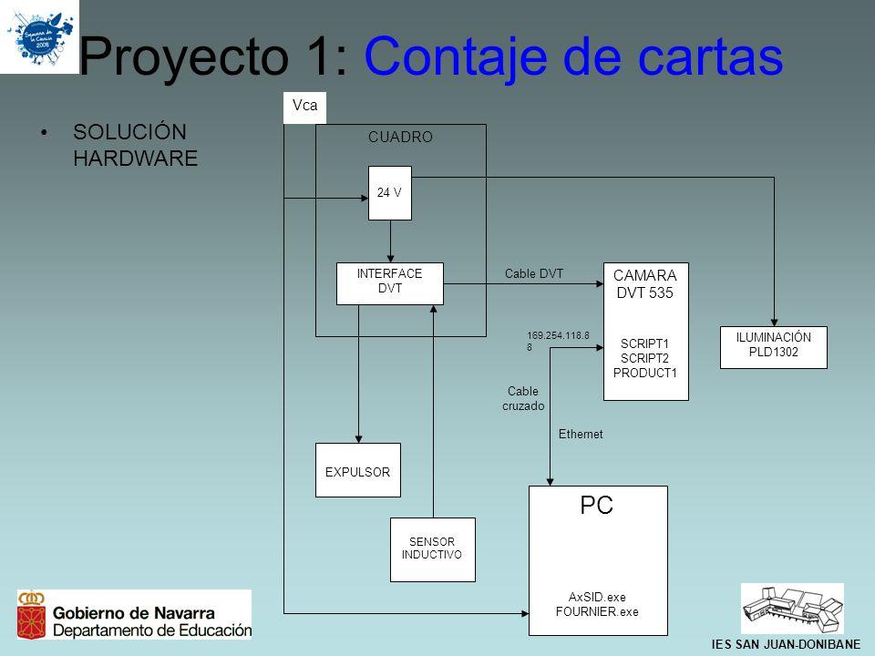 SOLUCIÓN HARDWARE Proyecto 1: Contaje de cartas 24 V INTERFACE DVT EXPULSOR SENSOR INDUCTIVO CAMARA DVT 535 SCRIPT1 SCRIPT2 PRODUCT1 PC AxSID.exe FOUR