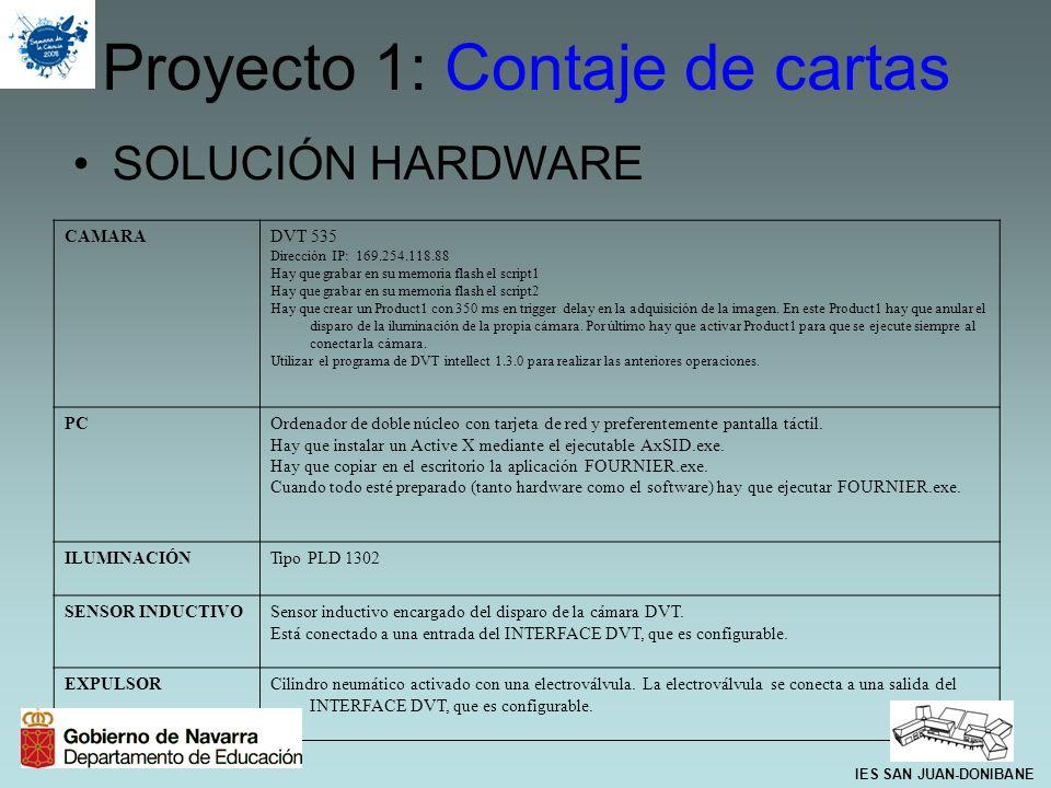 SOLUCIÓN HARDWARE Proyecto 1: Contaje de cartas CAMARADVT 535 Dirección IP: 169.254.118.88 Hay que grabar en su memoria flash el script1 Hay que graba