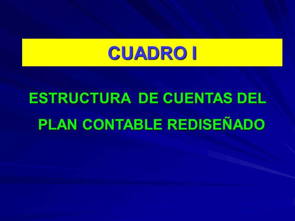 CUADRO I ESTRUCTURA DE CUENTAS DEL PLAN CONTABLE REDISEÑADO PLAN CONTABLE REDISEÑADO