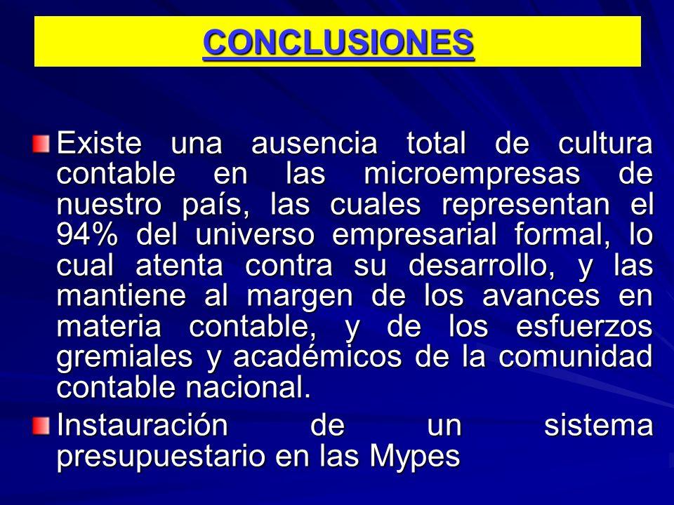 CONCLUSIONES Existe una ausencia total de cultura contable en las microempresas de nuestro país, las cuales representan el 94% del universo empresaria