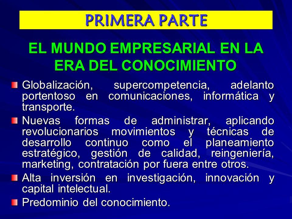 PRIMERA PARTE Globalización, supercompetencia, adelanto portentoso en comunicaciones, informática y transporte. Nuevas formas de administrar, aplicand