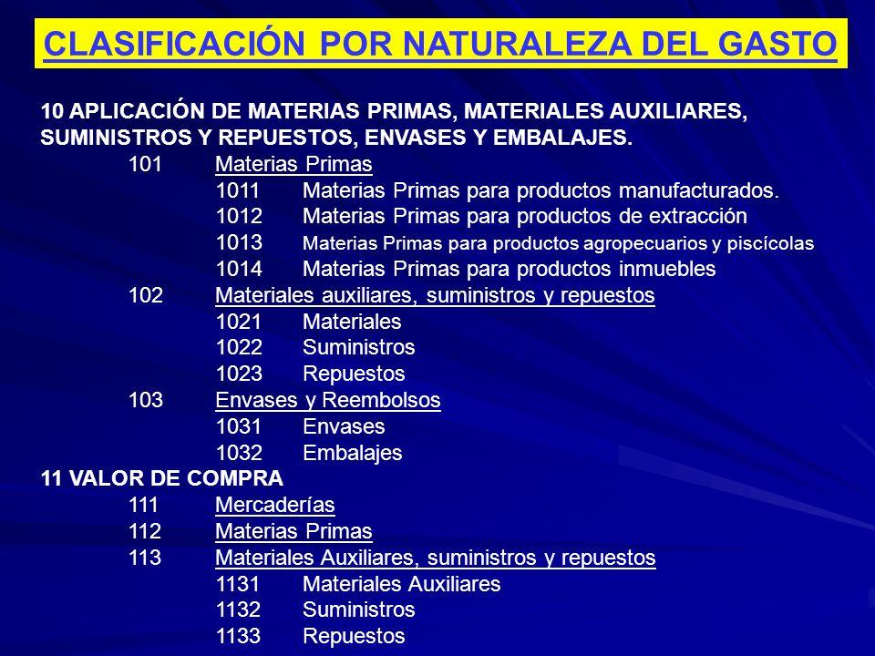 CLASIFICACIÓN POR NATURALEZA DEL GASTO 10 APLICACIÓN DE MATERIAS PRIMAS, MATERIALES AUXILIARES, SUMINISTROS Y REPUESTOS, ENVASES Y EMBALAJES. 101Mater