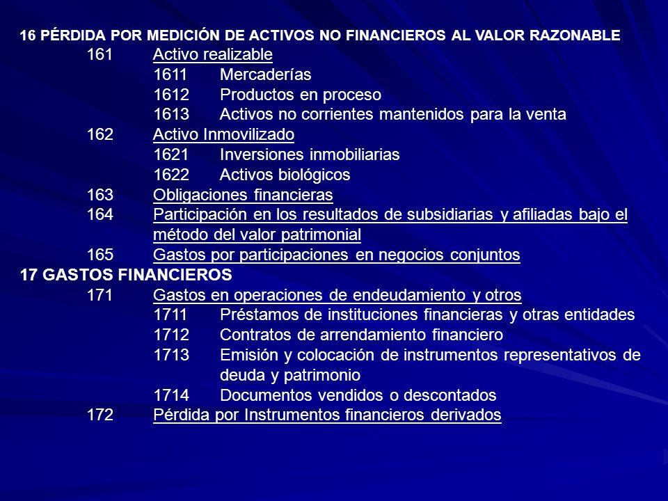 16 PÉRDIDA POR MEDICIÓN DE ACTIVOS NO FINANCIEROS AL VALOR RAZONABLE 161Activo realizable 1611Mercaderías 1612Productos en proceso 1613Activos no corr