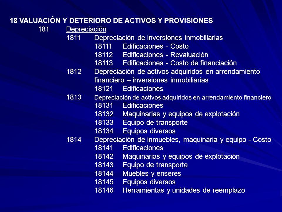 18 VALUACIÓN Y DETERIORO DE ACTIVOS Y PROVISIONES 181Depreciación 1811Depreciación de inversiones inmobiliarias 18111Edificaciones - Costo 18112Edific