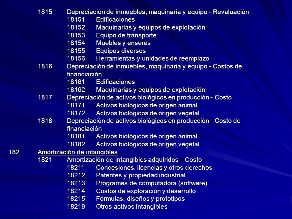 1815Depreciación de inmuebles, maquinaria y equipo - Revaluación 18151Edificaciones 18152Maquinarias y equipos de explotación 18153Equipo de transport