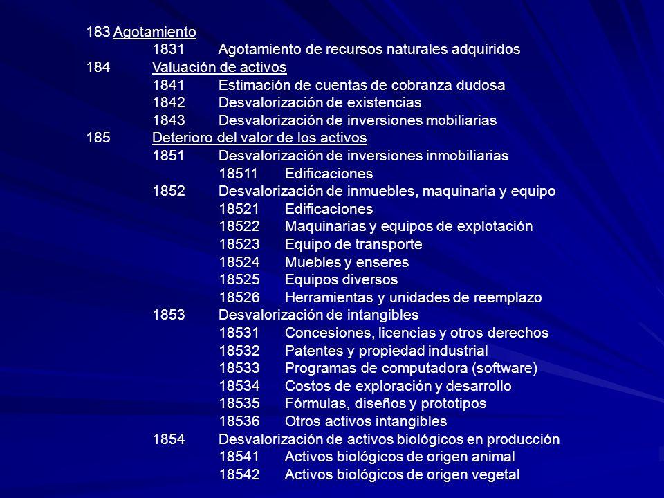 183 Agotamiento 1831Agotamiento de recursos naturales adquiridos 184Valuación de activos 1841Estimación de cuentas de cobranza dudosa 1842Desvalorizac