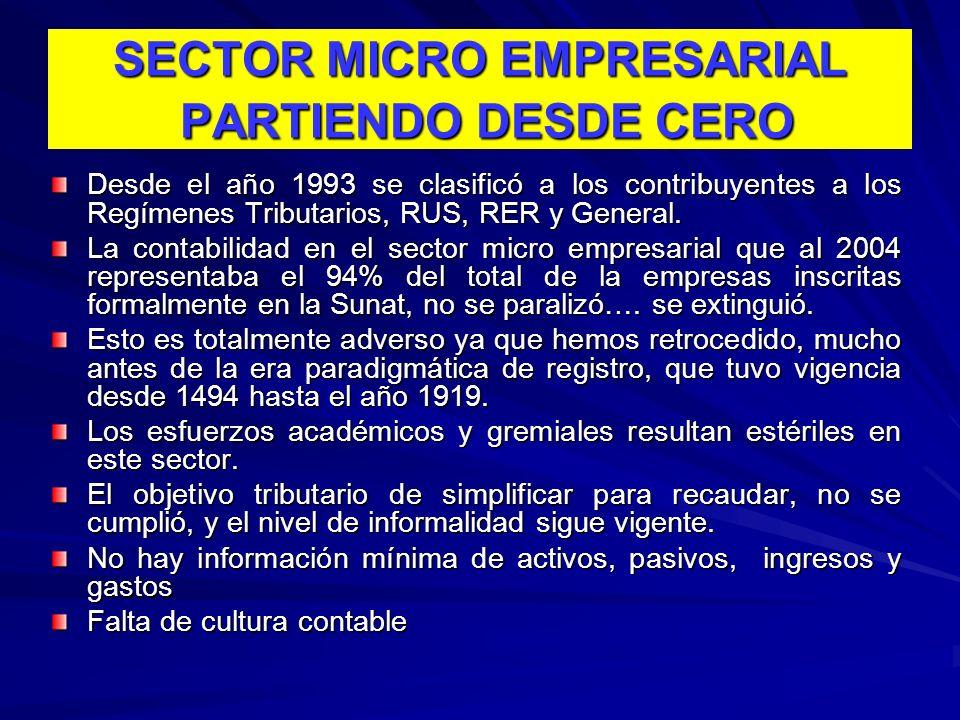 SECTOR MICRO EMPRESARIAL PARTIENDO DESDE CERO Desde el año 1993 se clasificó a los contribuyentes a los Regímenes Tributarios, RUS, RER y General. La