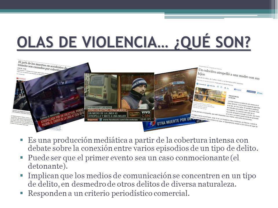 OLA DE VIOLENCIA: Colectivos INTERROGANTES ¿Es incorrecto el tratamiento de los medios acerca de los episodios de inseguridad vial protagonizados por colectivos.