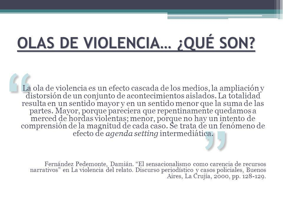 INSEGURIDAD VIAL EN COLECTIVOS OLAS DE VIOLENCIA HIPÓTESIS Los medios estimulan modelos situacionales e interpretativos en la sociedad a partir del relato que crean acerca de esa ola de violencia.