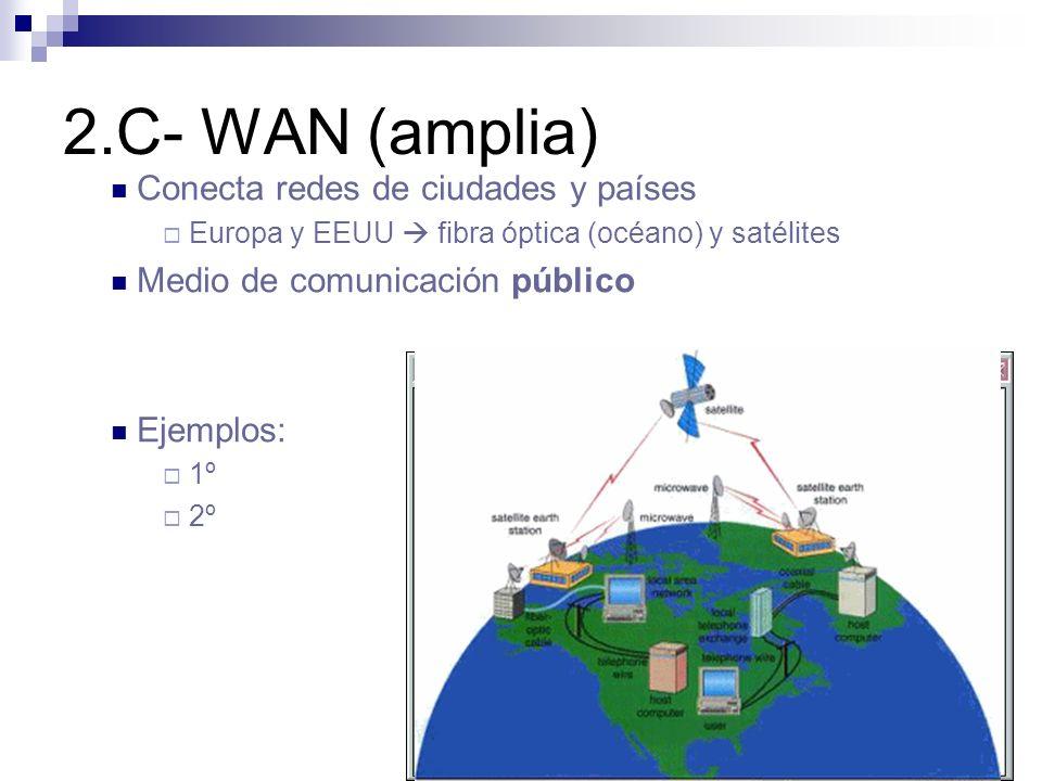 2.C- WAN (amplia) Conecta redes de ciudades y países Europa y EEUU fibra óptica (océano) y satélites Medio de comunicación público Ejemplos: 1º 2º