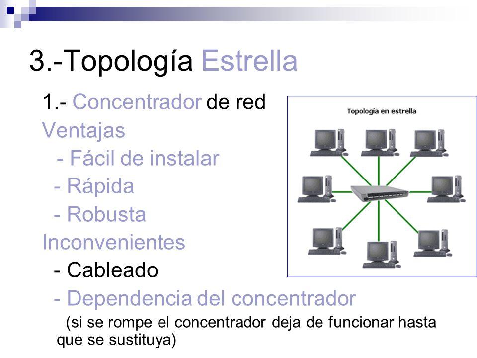 3.-Topología Estrella 1.- Concentrador de red Ventajas - Fácil de instalar - Rápida - Robusta Inconvenientes - Cableado - Dependencia del concentrador