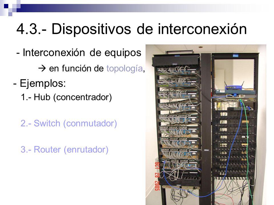 4.3.- Dispositivos de interconexión - Interconexión de equipos en función de topología, número de equipos… - Ejemplos: 1.- Hub (concentrador) 2.- Swit