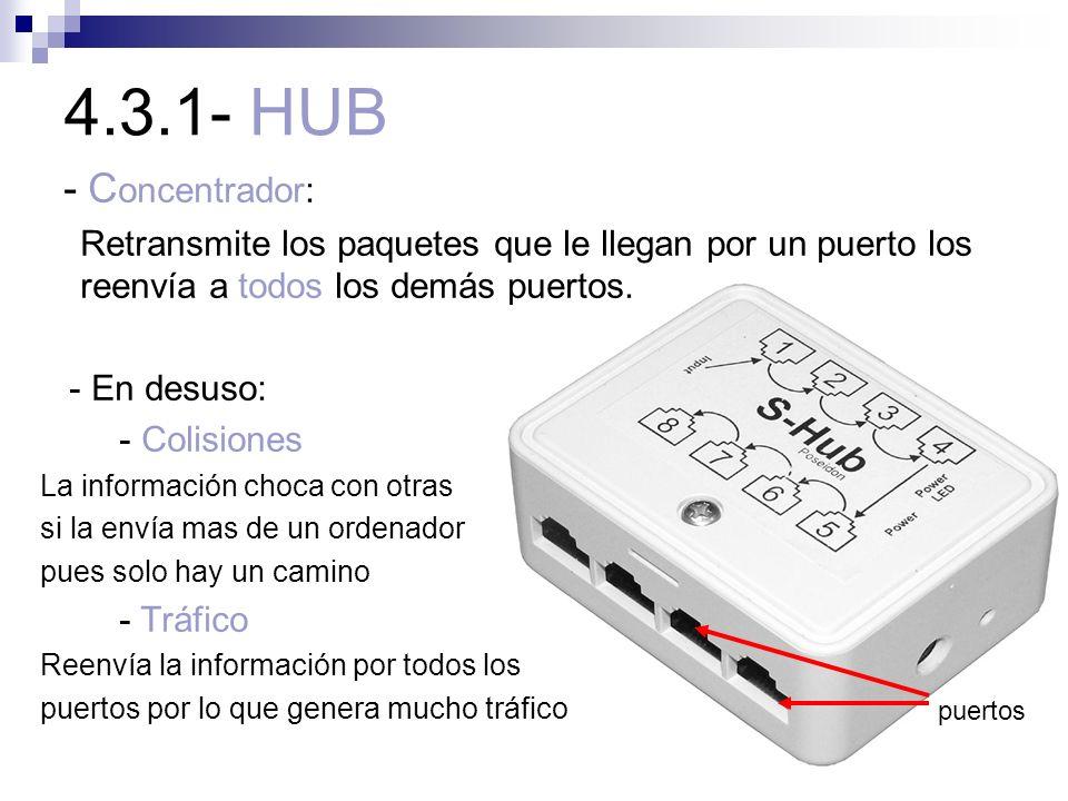 4.3.1- HUB - C oncentrador: Retransmite los paquetes que le llegan por un puerto los reenvía a todos los demás puertos. - En desuso: - Colisiones La i