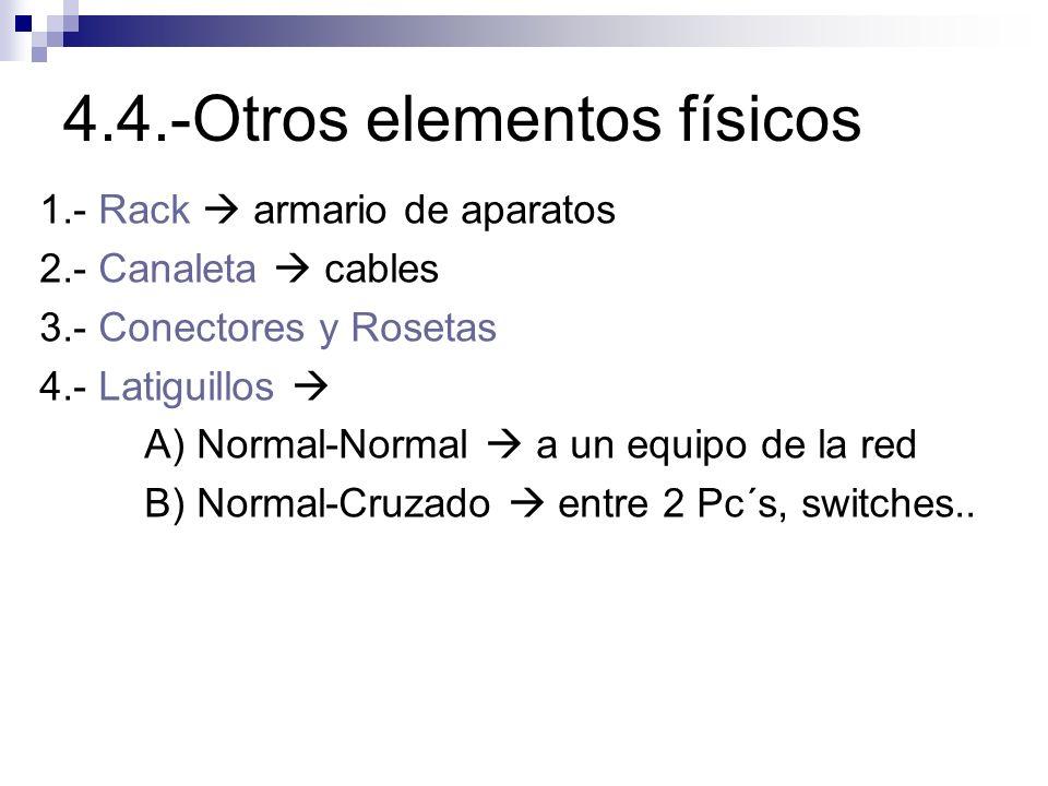 4.4.-Otros elementos físicos 1.- Rack armario de aparatos 2.- Canaleta cables 3.- Conectores y Rosetas 4.- Latiguillos A) Normal-Normal a un equipo de