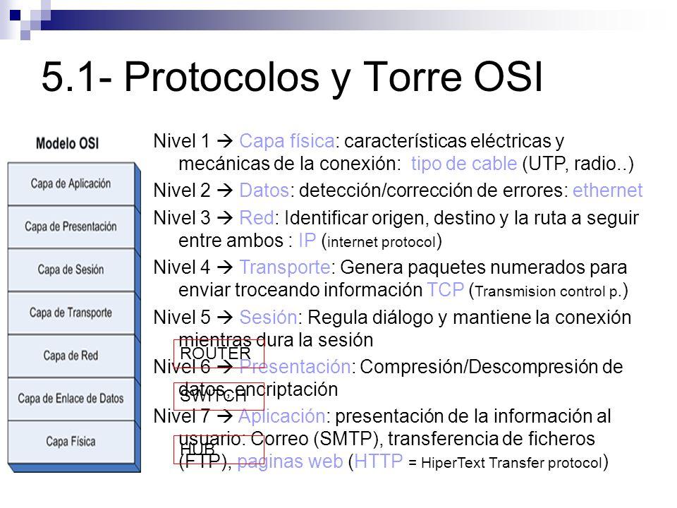 5.1- Protocolos y Torre OSI Nivel 1 Capa física: características eléctricas y mecánicas de la conexión: tipo de cable (UTP, radio..) Nivel 2 Datos: de