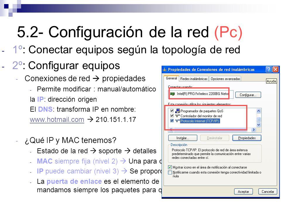 5.2- Configuración de la red (Pc) - 1º: Conectar equipos según la topología de red - 2º: Configurar equipos - Conexiones de red propiedades - Permite