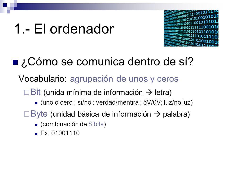 1.- El ordenador ¿Cómo se comunica dentro de sí? Vocabulario: agrupación de unos y ceros Bit (unida mínima de información letra) (uno o cero ; si/no ;