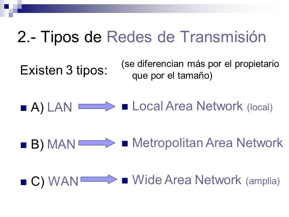 2.- Tipos de Redes de Transmisión Existen 3 tipos: A) LAN B) MAN C) WAN (se diferencian más por el propietario que por el tamaño) Local Area Network (