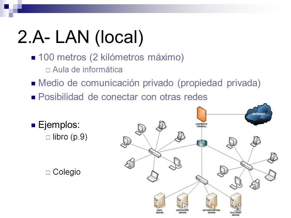 2.A- LAN (local) 100 metros (2 kilómetros máximo) Aula de informática Medio de comunicación privado (propiedad privada) Posibilidad de conectar con ot