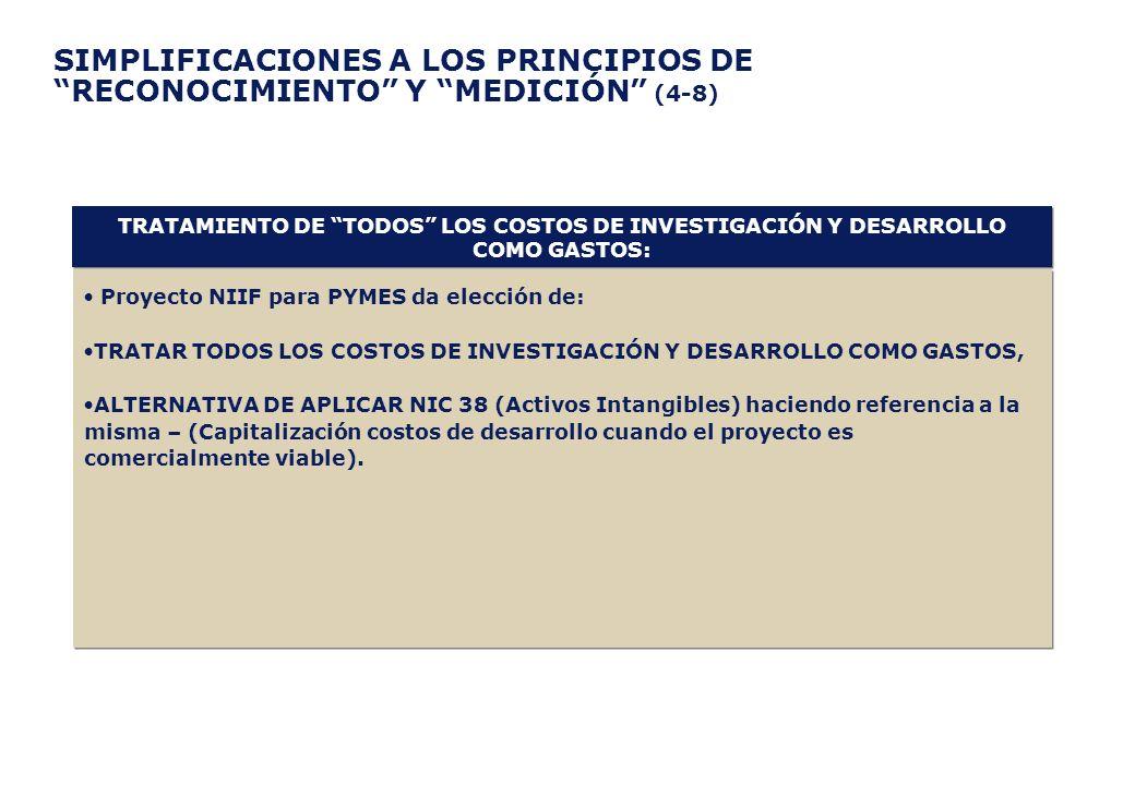 SIMPLIFICACIONES A LOS PRINCIPIOS DE RECONOCIMIENTO Y MEDICIÓN (4-8) Proyecto NIIF para PYMES da elección de: TRATAR TODOS LOS COSTOS DE INVESTIGACIÓN