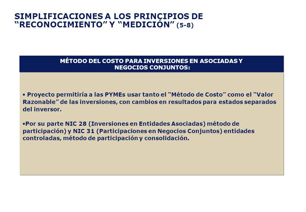 SIMPLIFICACIONES A LOS PRINCIPIOS DE RECONOCIMIENTO Y MEDICIÓN (5-8) Proyecto permitiría a las PYMEs usar tanto el Método de Costo como el Valor Razon