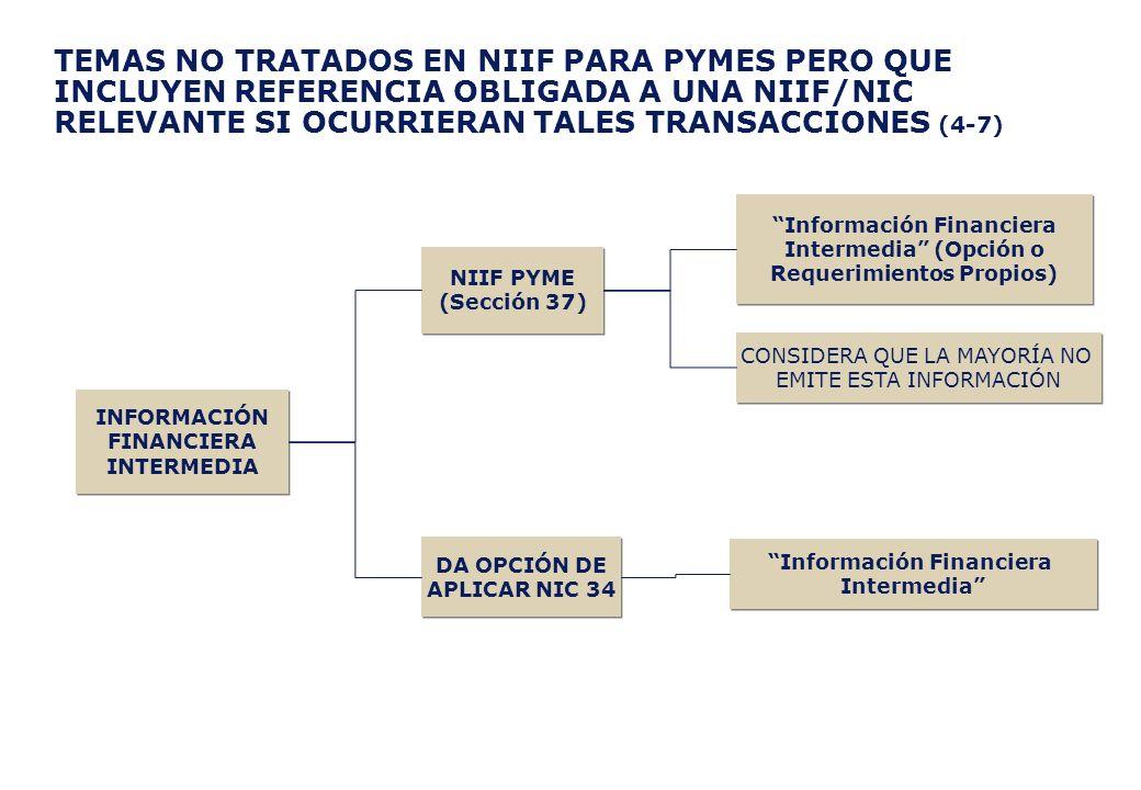 TEMAS NO TRATADOS EN NIIF PARA PYMES PERO QUE INCLUYEN REFERENCIA OBLIGADA A UNA NIIF/NIC RELEVANTE SI OCURRIERAN TALES TRANSACCIONES (4-7) NIIF PYME
