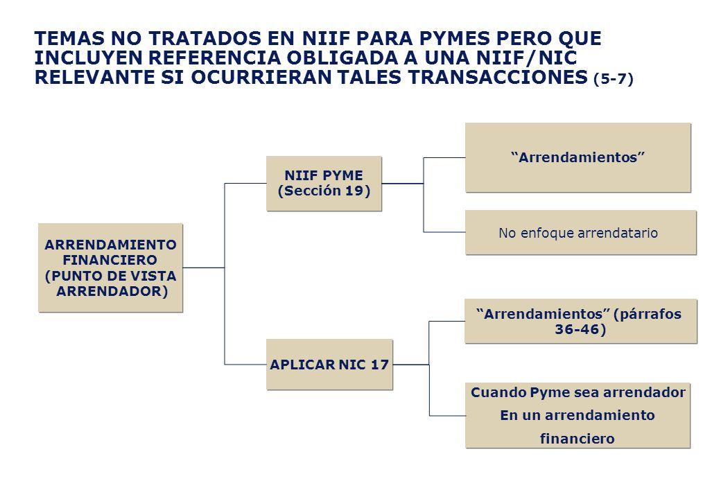 TEMAS NO TRATADOS EN NIIF PARA PYMES PERO QUE INCLUYEN REFERENCIA OBLIGADA A UNA NIIF/NIC RELEVANTE SI OCURRIERAN TALES TRANSACCIONES (5-7) NIIF PYME