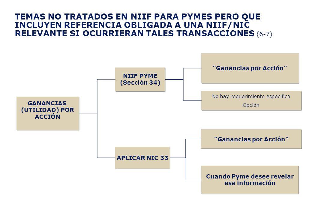 TEMAS NO TRATADOS EN NIIF PARA PYMES PERO QUE INCLUYEN REFERENCIA OBLIGADA A UNA NIIF/NIC RELEVANTE SI OCURRIERAN TALES TRANSACCIONES (6-7) NIIF PYME