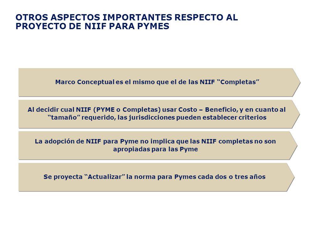 OTROS ASPECTOS IMPORTANTES RESPECTO AL PROYECTO DE NIIF PARA PYMES Marco Conceptual es el mismo que el de las NIIF Completas Al decidir cual NIIF (PYM