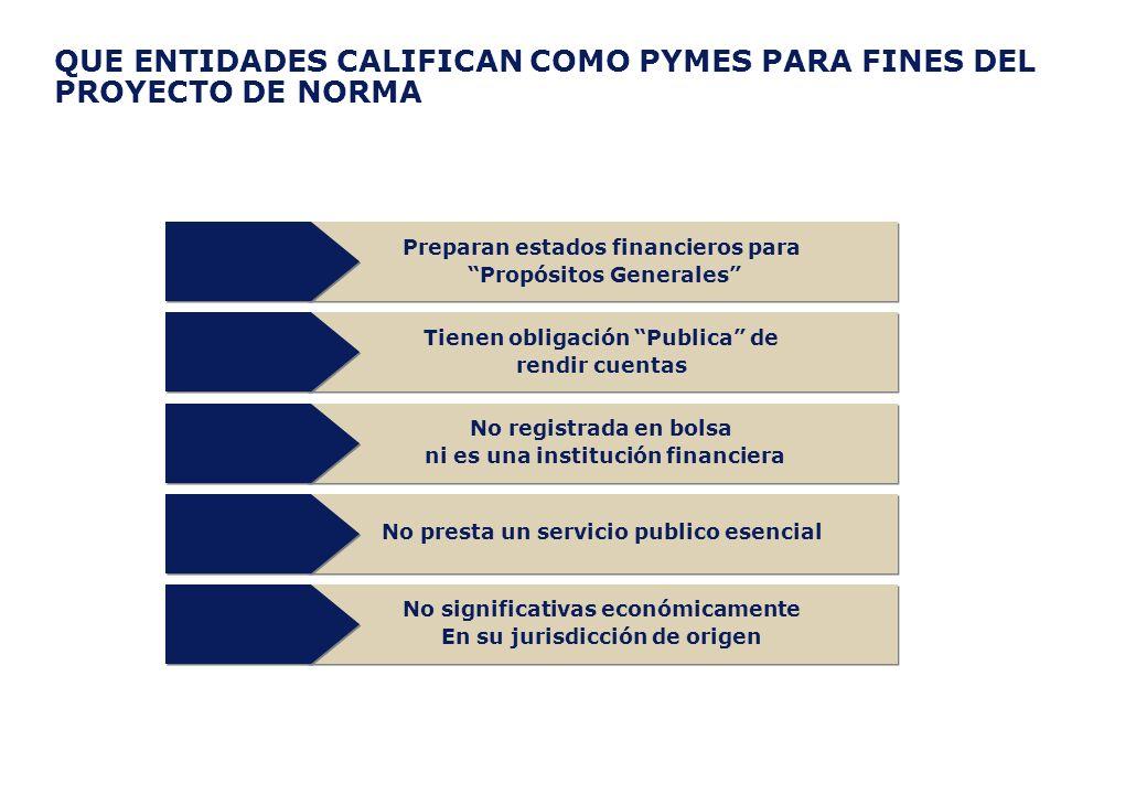 QUE ENTIDADES CALIFICAN COMO PYMES PARA FINES DEL PROYECTO DE NORMA Preparan estados financieros para Propósitos Generales Preparan estados financiero