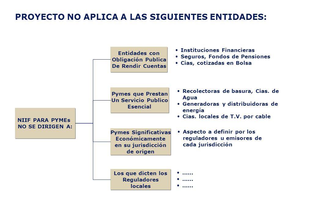 PROYECTO NO APLICA A LAS SIGUIENTES ENTIDADES: NIIF PARA PYMEs NO SE DIRIGEN A: NIIF PARA PYMEs NO SE DIRIGEN A: Entidades con Obligación Publica De R