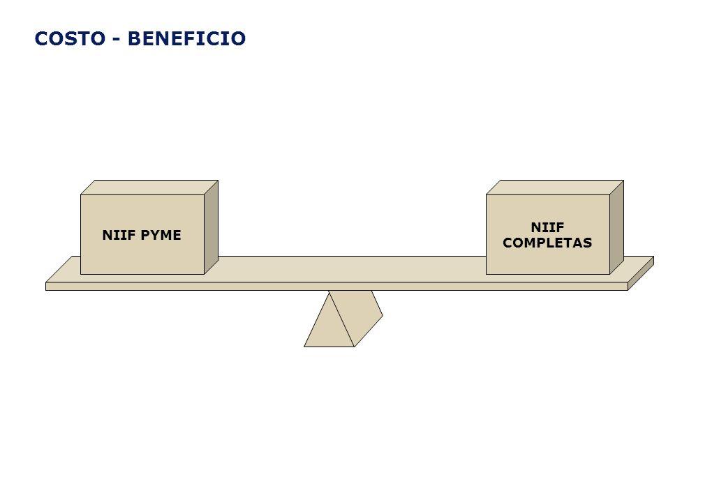 SIMPLIFICACIONES A LOS PRINCIPIOS DE RECONOCIMIENTO Y MEDICIÓN (1-8) Los que cumplen criterios se miden al costo o costo o costo amortizado, los demás al Valor Razonable Clasificaciones Disponibles para la Venta y Mantenidos hasta el Vencimiento de la NIC 39 no se incluyen Se propone principio simple para Baja en Cuentas no basado en lo previsto en NIC 39 altamente complejas donde las PYME normalmente no se involucran Reconocimiento y medición de coberturas al final del periodo financiero que se informa y descontinuación a partir de ese punto cuando no cumplen condiciones.