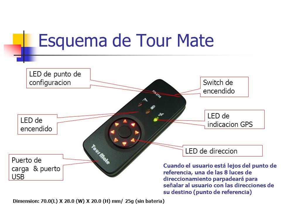 Esquema de Tour Mate Puerto de carga & puerto USB LED de punto de configuracion LED de direccion LED de encendido Switch de encendido LED de indicacio