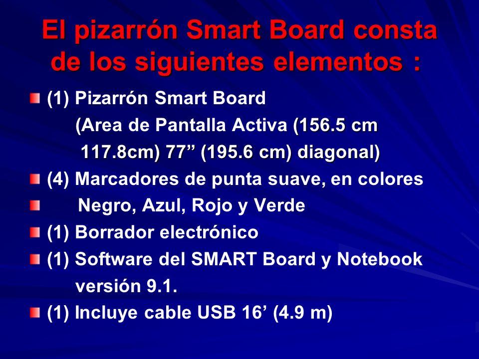 El pizarrón Smart Board consta de los siguientes elementos : El pizarrón Smart Board consta de los siguientes elementos : (1) Pizarrón Smart Board (15