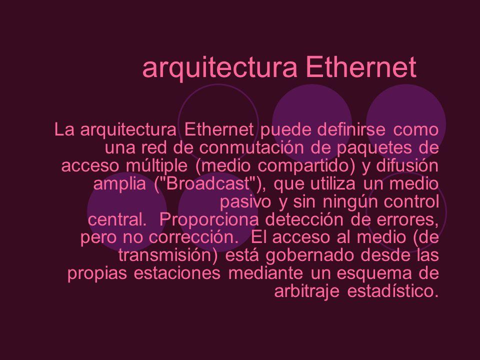 arquitectura Ethernet La arquitectura Ethernet puede definirse como una red de conmutación de paquetes de acceso múltiple (medio compartido) y difusió