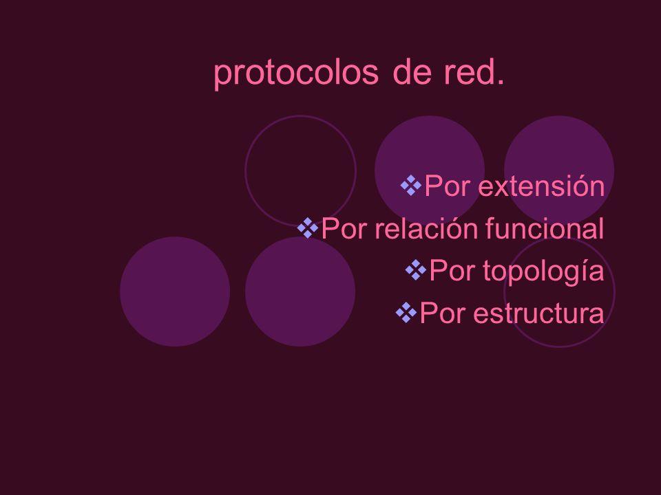 protocolos de red. Por extensión Por relación funcional Por topología Por estructura