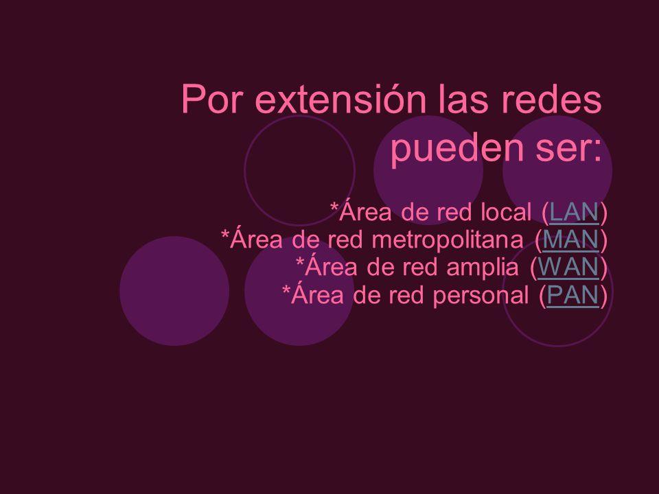 Por extensión las redes pueden ser: *Área de red local (LAN) *Área de red metropolitana (MAN) *Área de red amplia (WAN) *Área de red personal (PAN)LAN