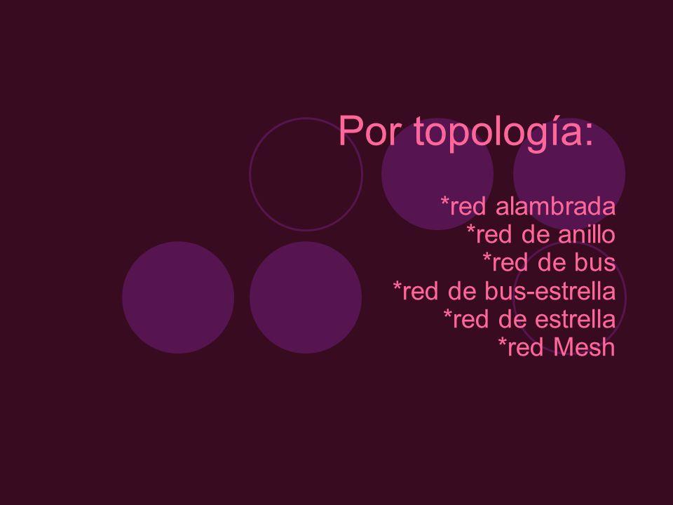 Por topología: *red alambrada *red de anillo *red de bus *red de bus-estrella *red de estrella *red Mesh