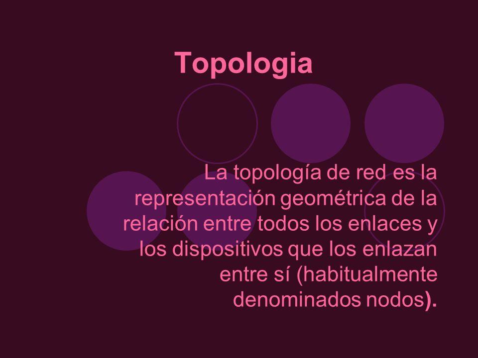 Topologia La topología de red es la representación geométrica de la relación entre todos los enlaces y los dispositivos que los enlazan entre sí (habi