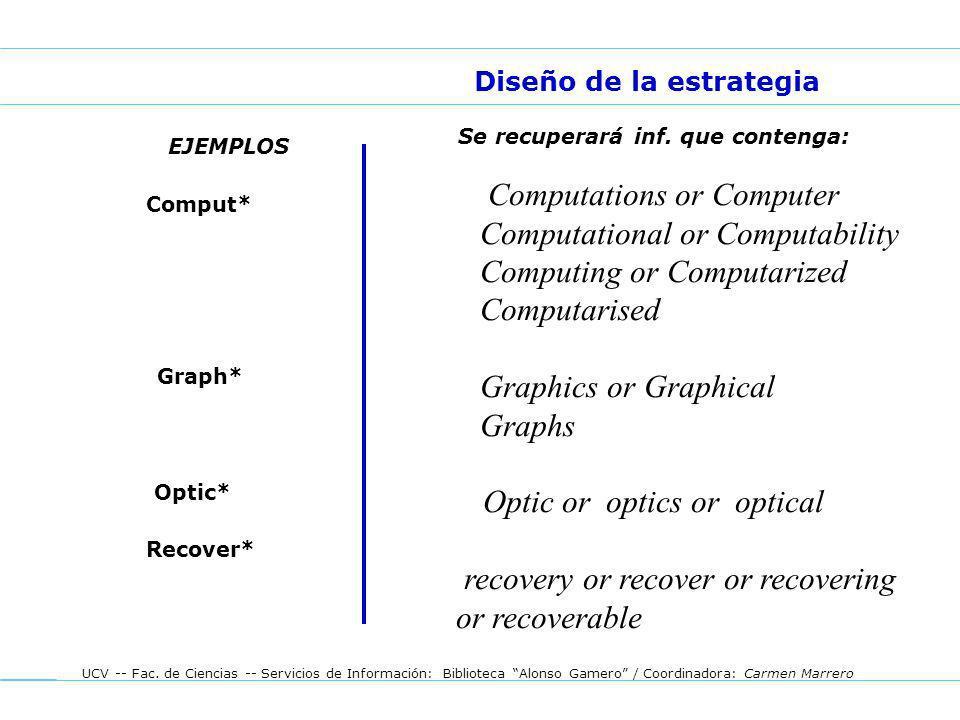 UCV -- Fac. de Ciencias -- Servicios de Información: Biblioteca Alonso Gamero / Coordinadora: Carmen Marrero EJEMPLOS Comput* Graph* Optic* Recover* D