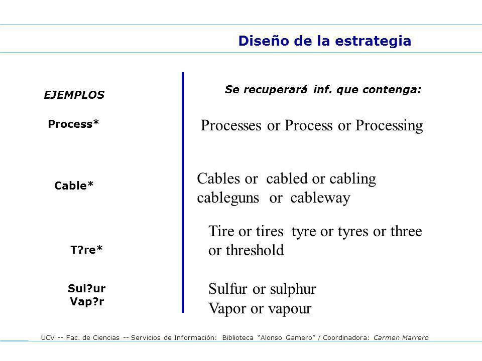 UCV -- Fac. de Ciencias -- Servicios de Información: Biblioteca Alonso Gamero / Coordinadora: Carmen Marrero EJEMPLOS Process* Diseño de la estrategia