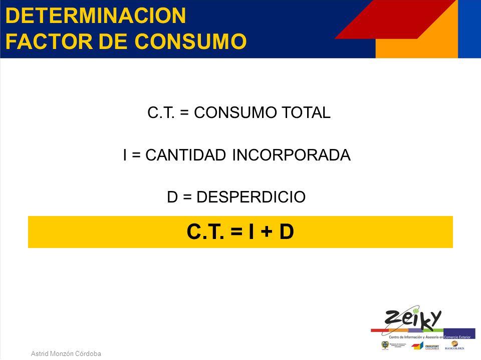 MATERIA PRIMA E INSUMO Código de identificación Clasificación arancelaria a 10 dígitos Código de la unidad comercial Valor FOB de la unidad comercial
