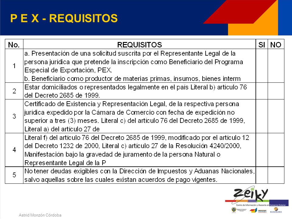 Astrid Monzón Córdoba Es la operación mediante la cual, en virtud de un acuerdo comercial, un residente en el exterior compra materias primas, insumos