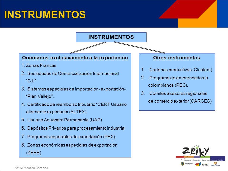 Astrid Monzón Córdoba Z E E E – BENEFICIOS Contratación de personal sin recargo por nocturnos ni festivos, y se reducen en 50% los aportes de la empre