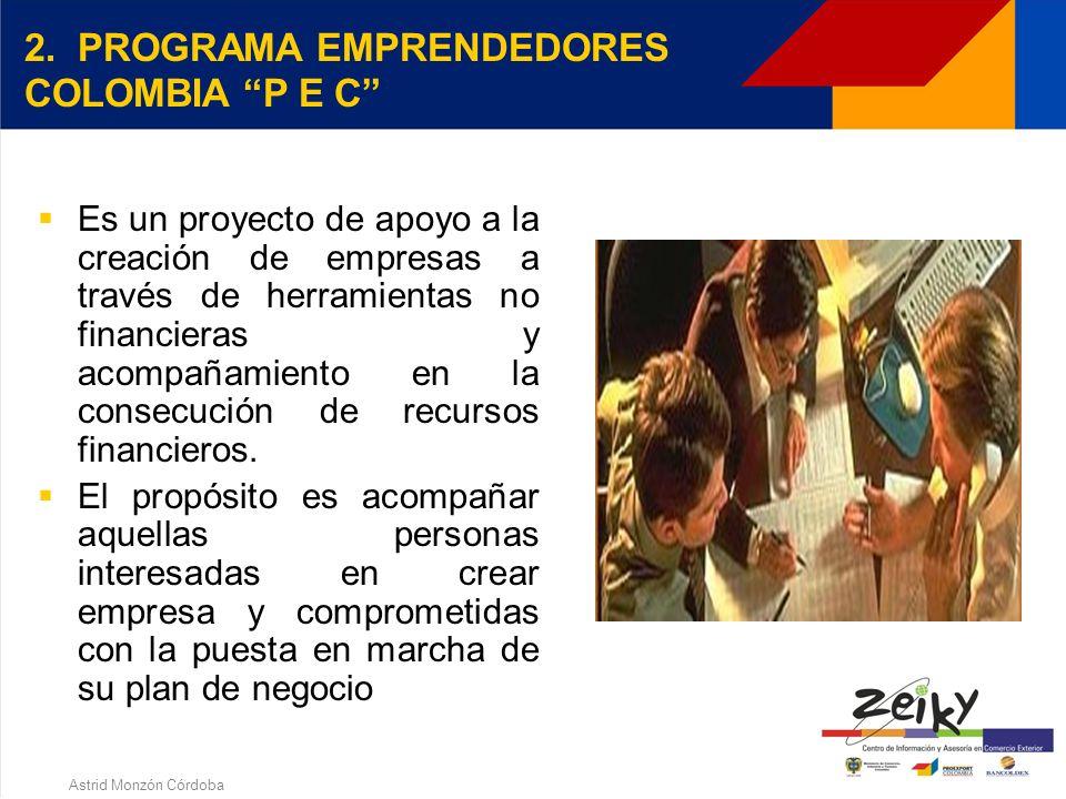 Astrid Monzón Córdoba 1. Cadena de Artefactos Domésticos 2. Cadena de Autopartes - Automotor 3. Cadena Carnica 4. Cadena Cuero -Manufacturas de cuero