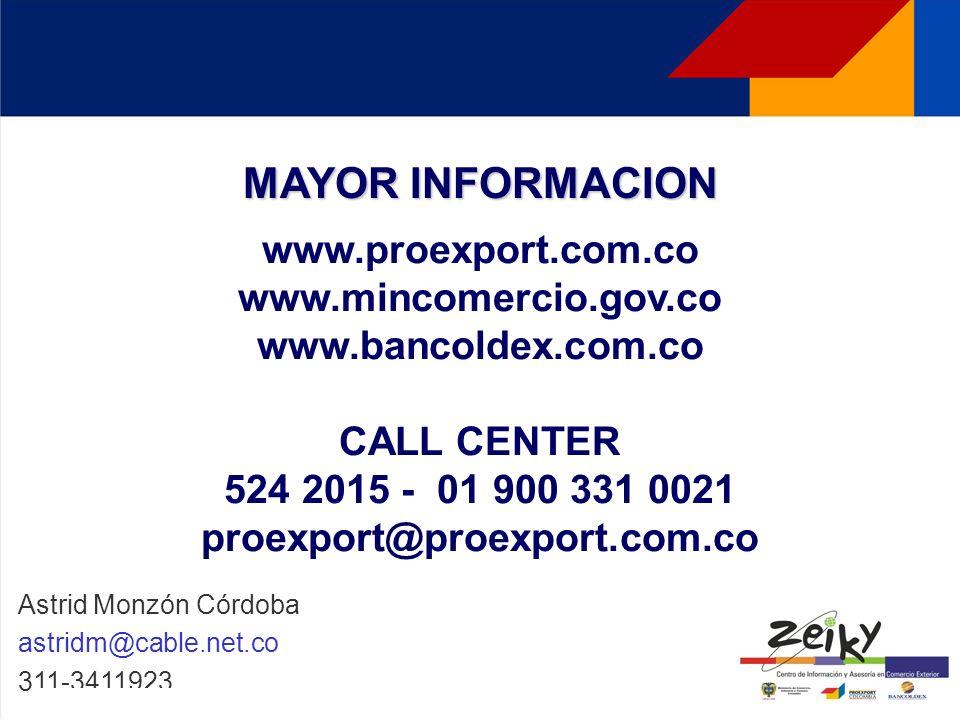Astrid Monzón Córdoba Gestionar la inclusión de los planes del CARCE en los planes de desarrollo departamental y municipal y los planes de ordenamiento territorial.